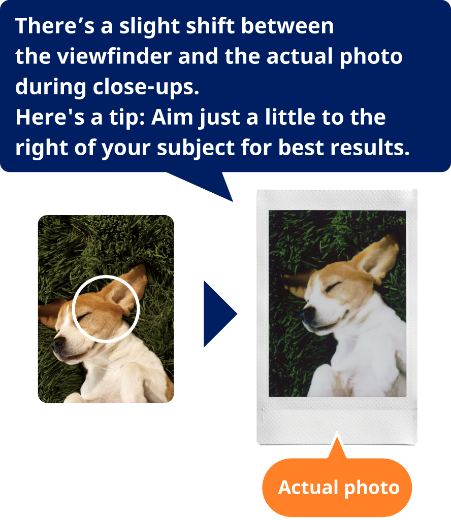 There's a slight shift between the viewfinder and the actual photo during close-ups.Here's a tip: Aim just a little to the right of your subject for best results.